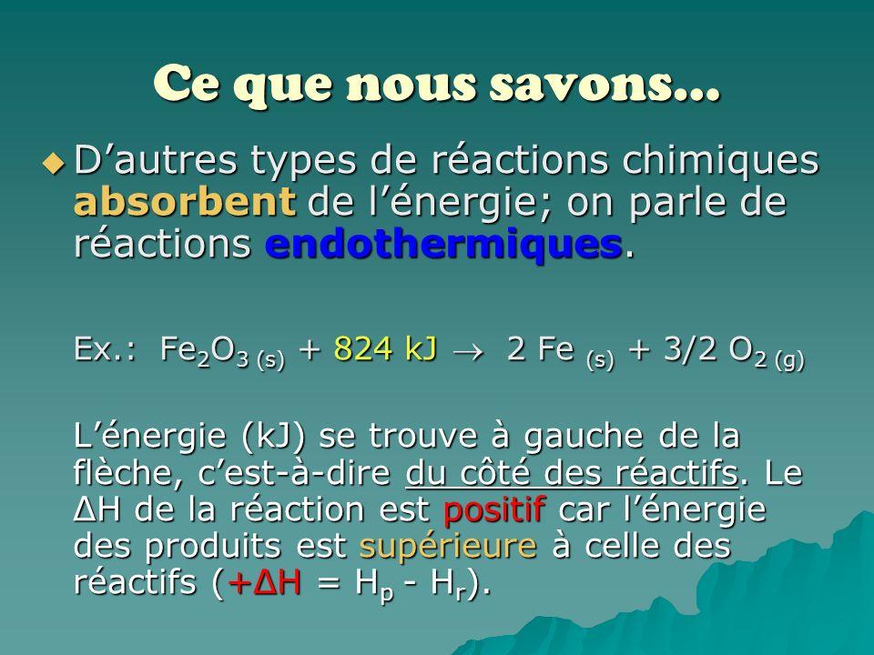 Ce que nous savons… D'autres types de réactions chimiques absorbent de l'énergie; on parle de réactions endothermiques.