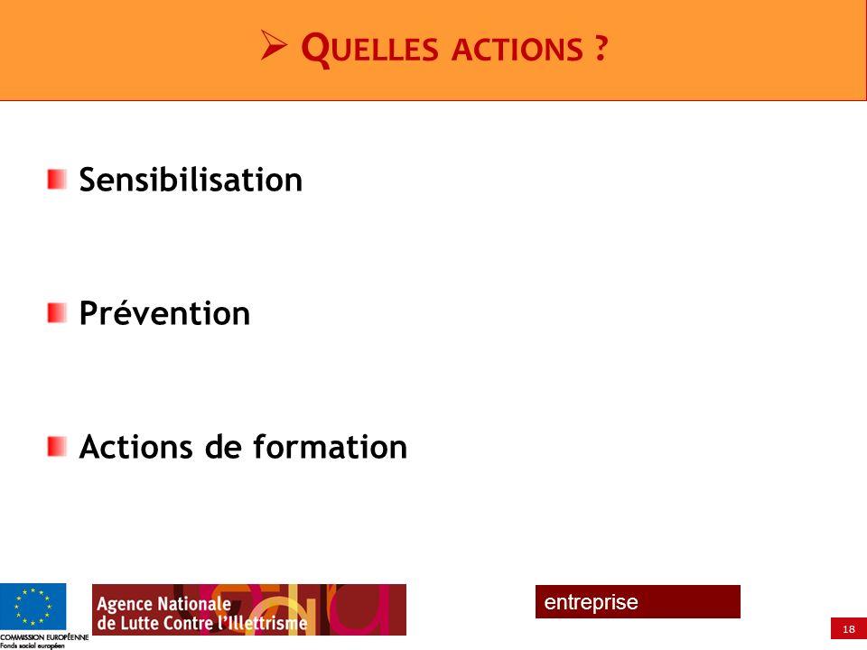 Quelles actions Sensibilisation Prévention Actions de formation