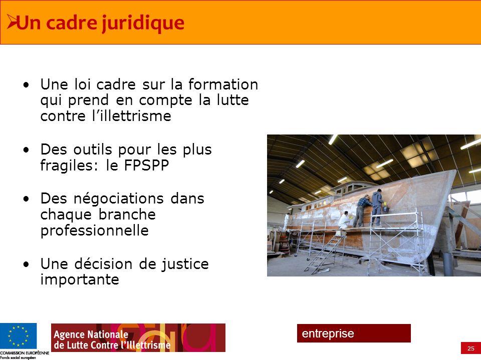 Un cadre juridique Une loi cadre sur la formation qui prend en compte la lutte contre l'illettrisme.