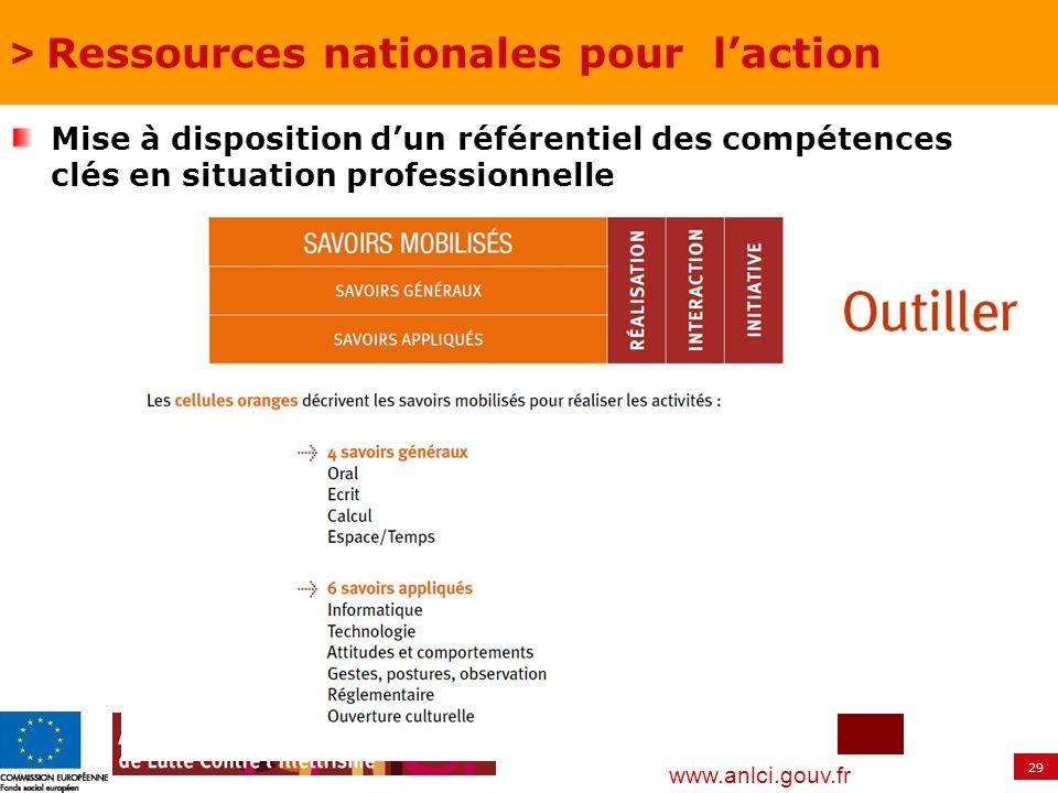 > Ressources nationales pour l'action