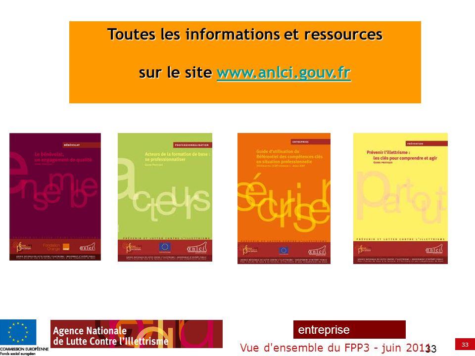 Toutes les informations et ressources sur le site www.anlci.gouv.fr