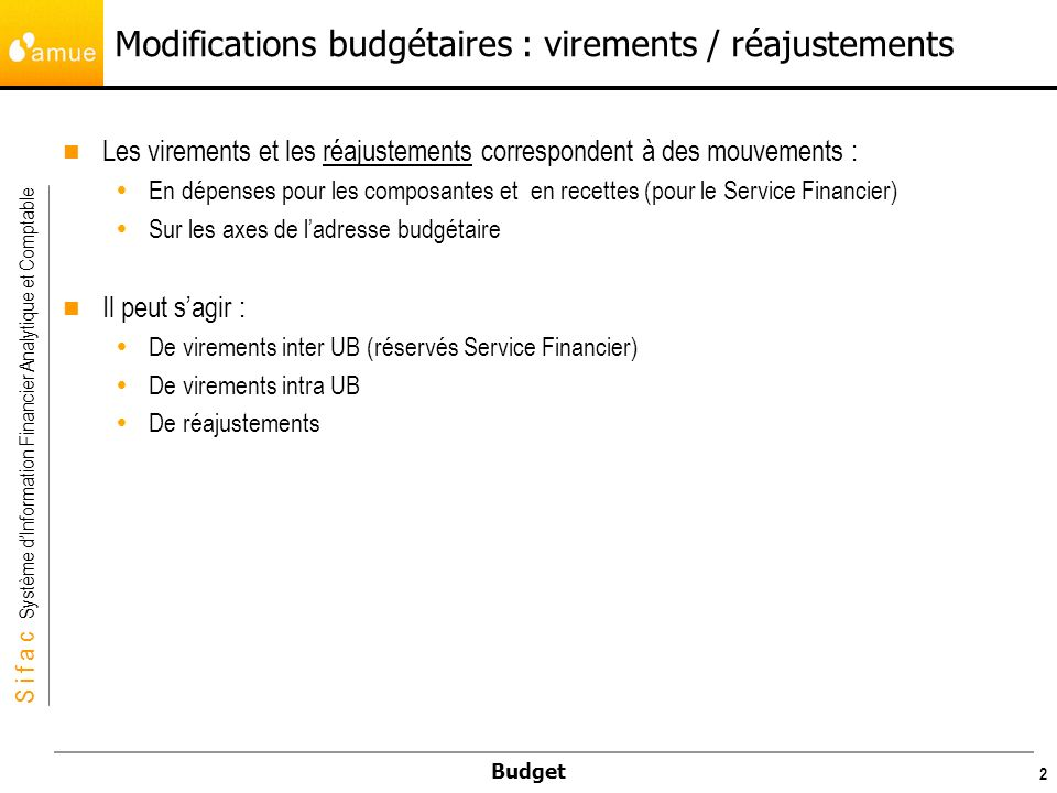 Modifications budgétaires : virements / réajustements