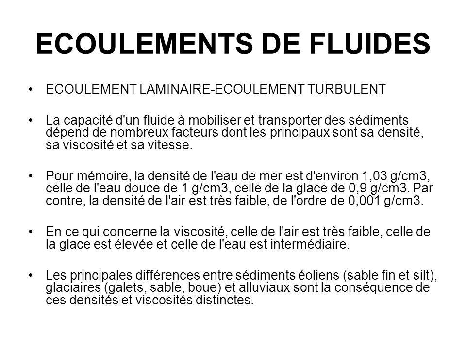 ECOULEMENTS DE FLUIDES