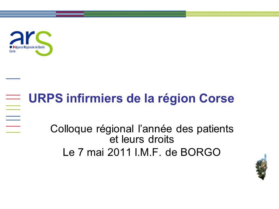 URPS infirmiers de la région Corse