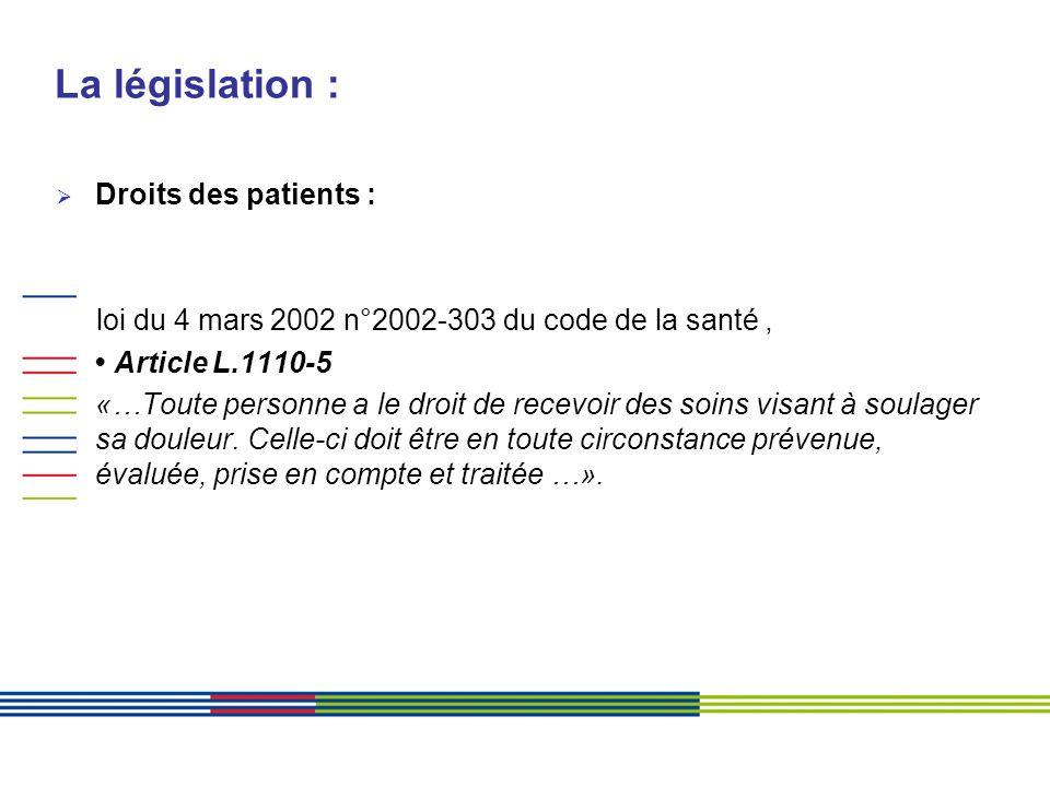 La législation : Droits des patients :