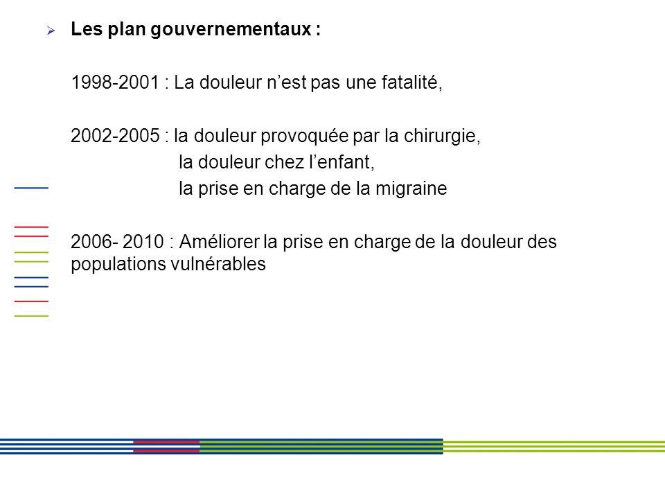 Les plan gouvernementaux :