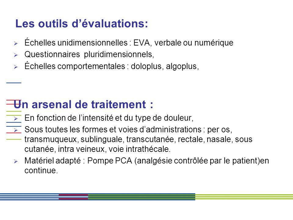 Les outils d'évaluations: