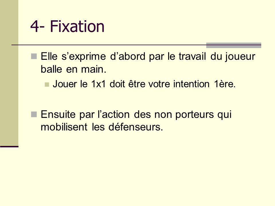 4- Fixation Elle s'exprime d'abord par le travail du joueur balle en main. Jouer le 1x1 doit être votre intention 1ère.