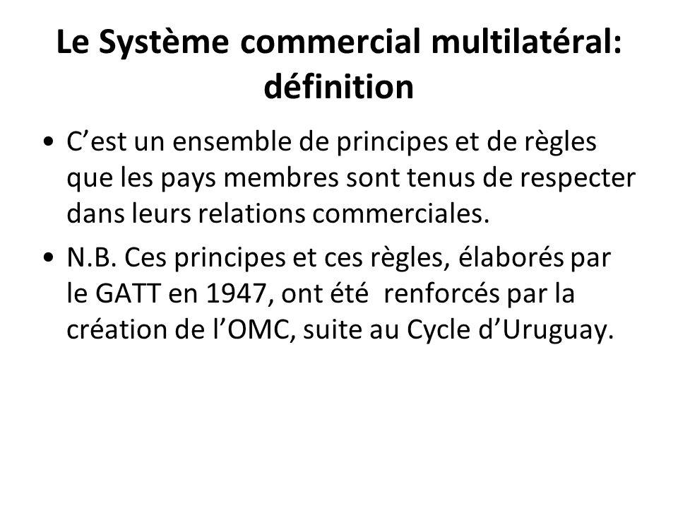 Le Système commercial multilatéral: définition