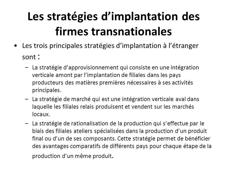 Les stratégies d'implantation des firmes transnationales