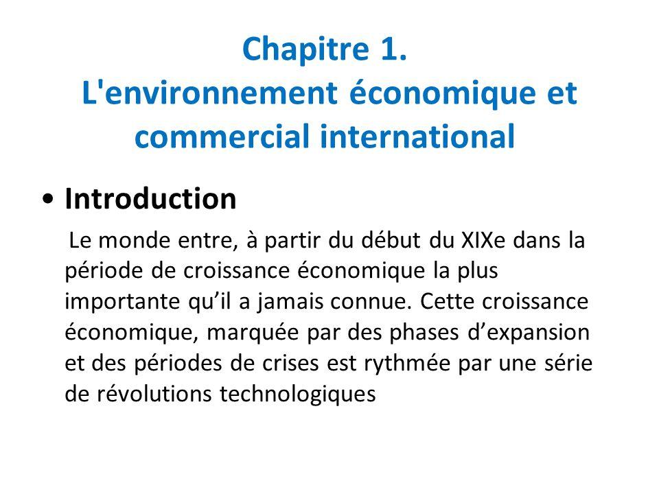 Chapitre 1. L environnement économique et commercial international