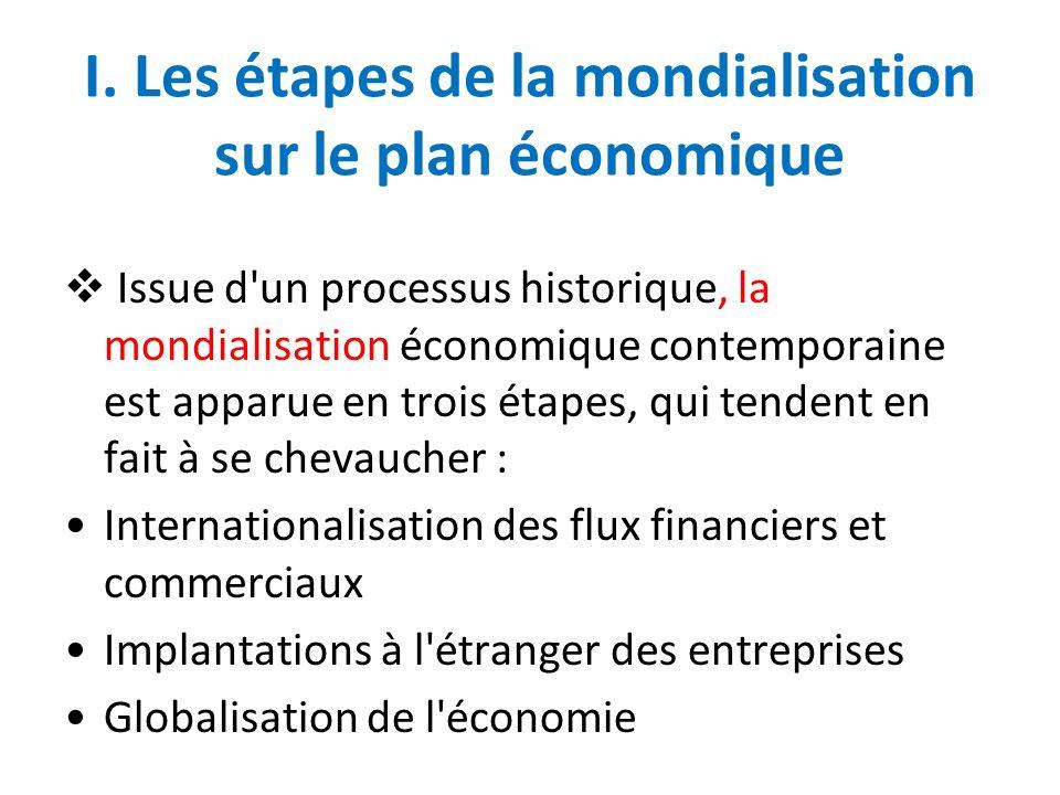 I. Les étapes de la mondialisation sur le plan économique