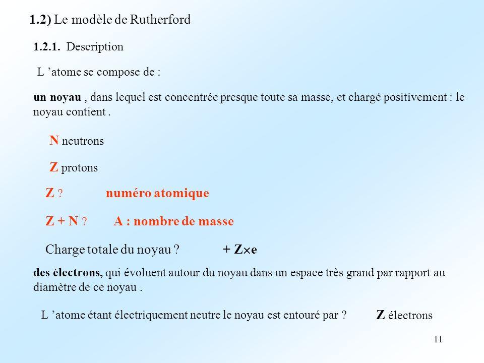 1.2) Le modèle de Rutherford