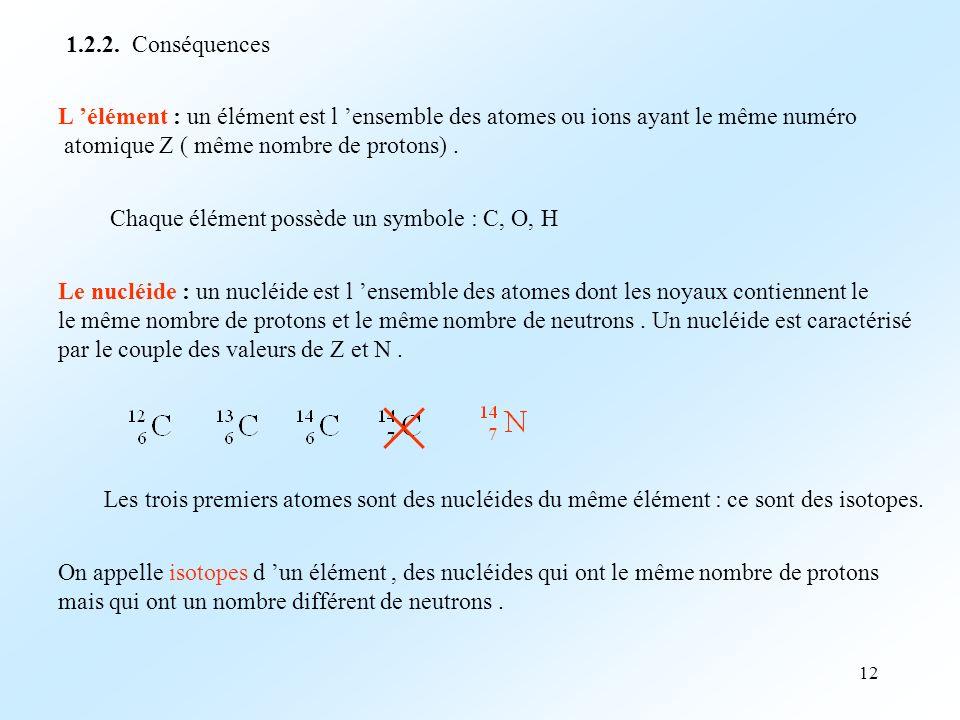1.2.2. Conséquences L 'élément : un élément est l 'ensemble des atomes ou ions ayant le même numéro atomique Z ( même nombre de protons) .