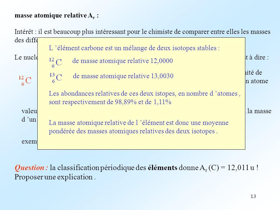 masse atomique relative Ar :