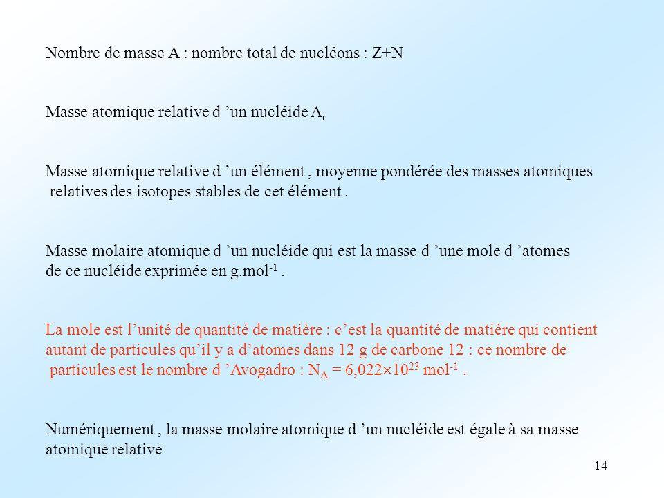 Nombre de masse A : nombre total de nucléons : Z+N