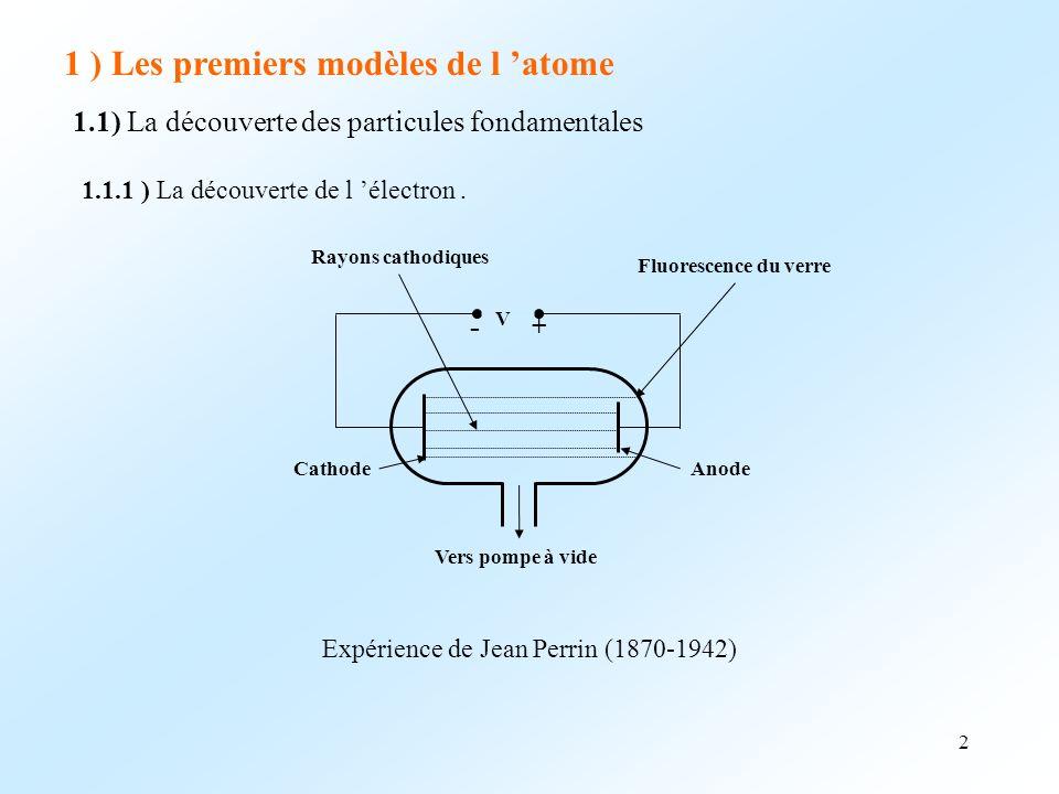 Expérience de Jean Perrin (1870-1942)