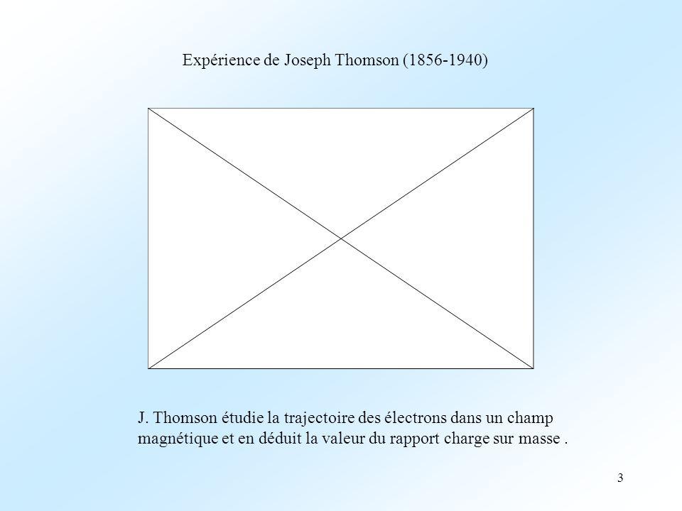 Expérience de Joseph Thomson (1856-1940)