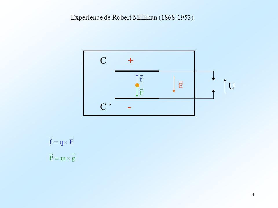 Expérience de Robert Millikan (1868-1953)