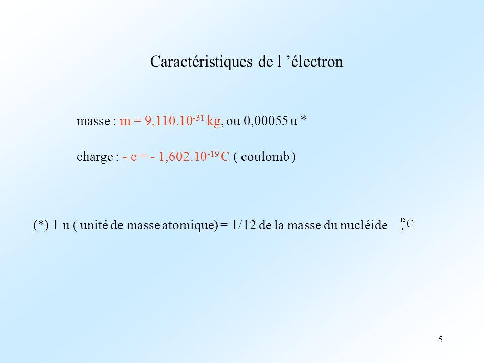 Caractéristiques de l 'électron