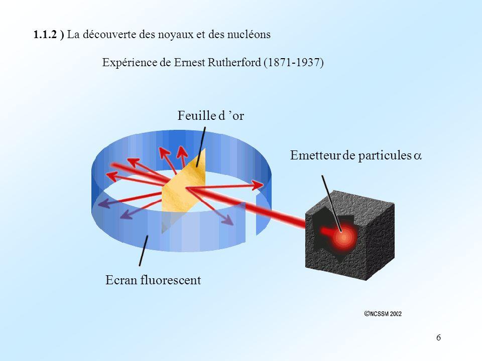 Expérience de Ernest Rutherford (1871-1937)