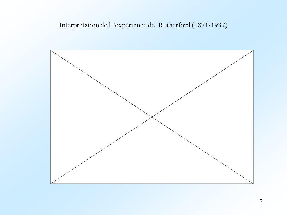 Interprétation de l 'expérience de Rutherford (1871-1937)