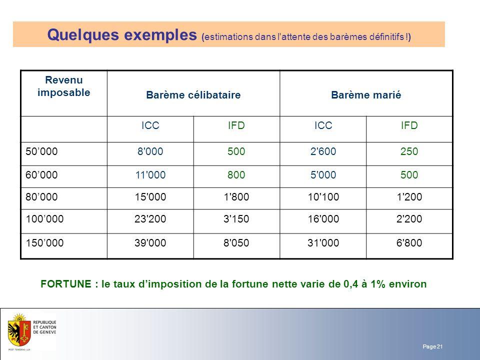 Quelques exemples (estimations dans l attente des barèmes définitifs !)