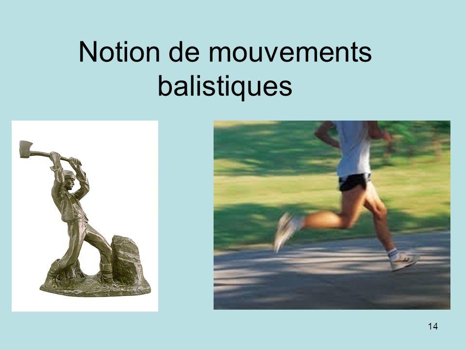 Notion de mouvements balistiques