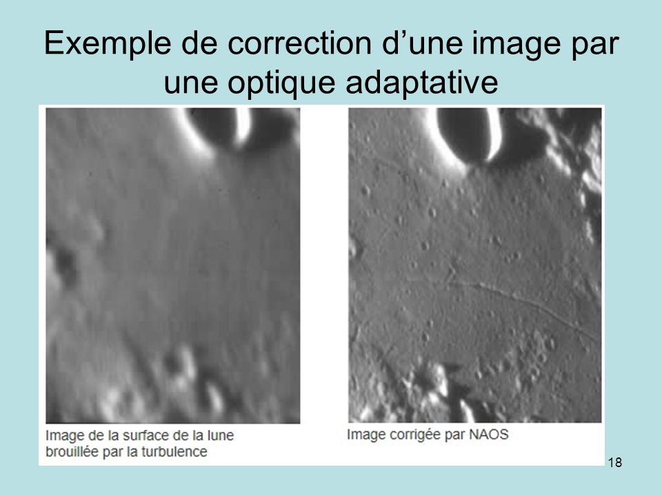 Exemple de correction d'une image par une optique adaptative