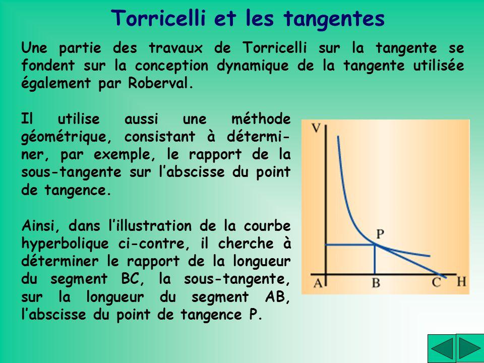 Torricelli et les tangentes