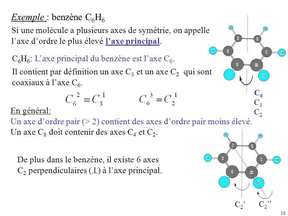 Exemple : benzène C6H6 Si une molécule a plusieurs axes de symétrie, on appelle l'axe d'ordre le plus élevé l'axe principal.