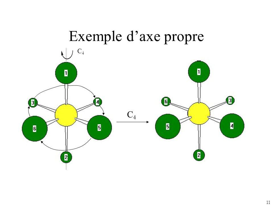 Exemple d'axe propre C4 C4