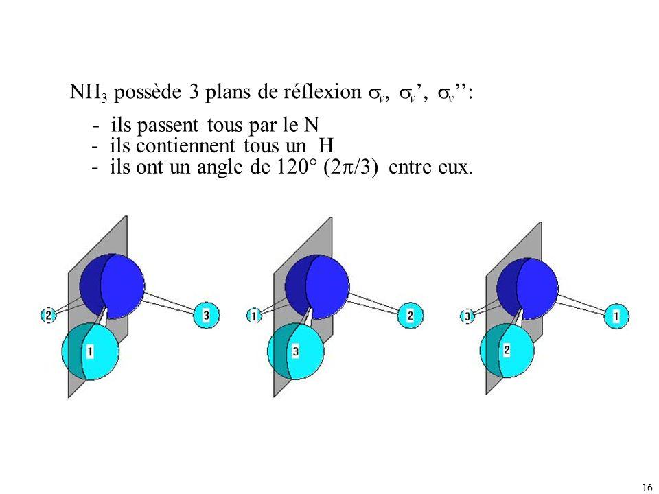 NH3 possède 3 plans de réflexion sv, sv', sv'':