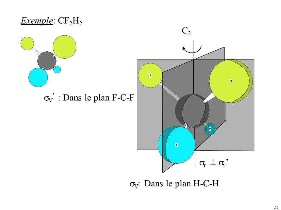 Exemple: CF2H2 C2 V' : Dans le plan F-C-F sv  sv' V: Dans le plan H-C-H
