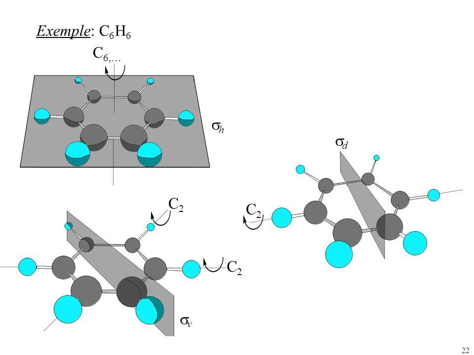 Exemple: C6H6 C6,… sh sd C2 C2 C2 sv