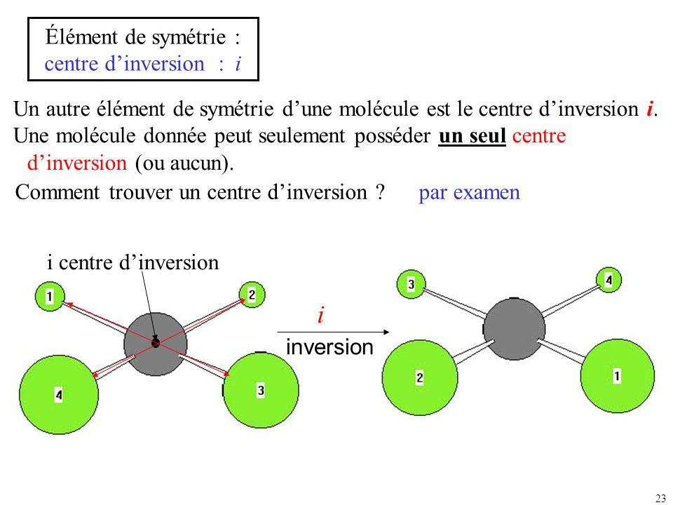 Élément de symétrie : centre d'inversion : i