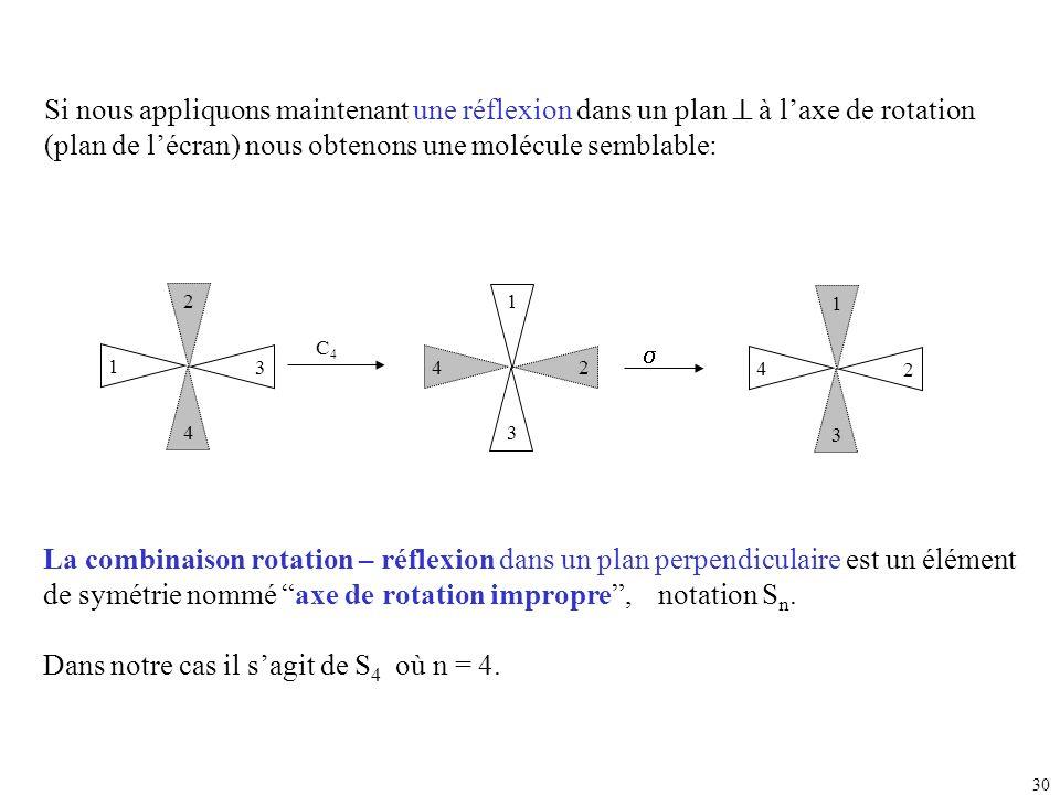 Dans notre cas il s'agit de S4 où n = 4.