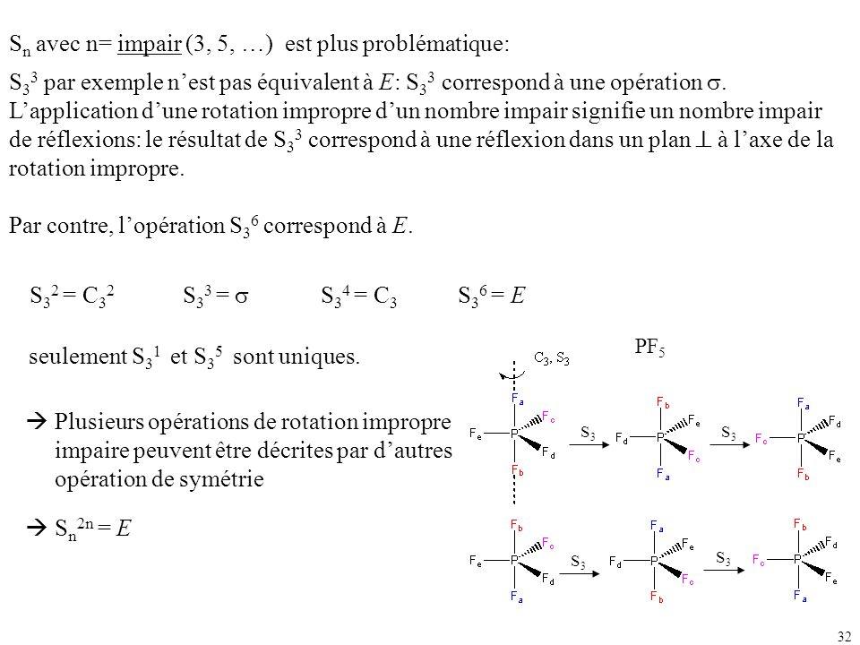 Sn avec n= impair (3, 5, …) est plus problématique: