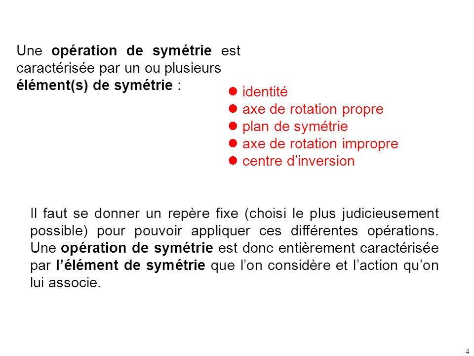 Une opération de symétrie est caractérisée par un ou plusieurs