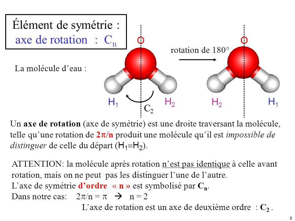 Élément de symétrie : axe de rotation : Cn
