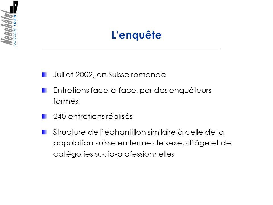 L'enquête Juillet 2002, en Suisse romande