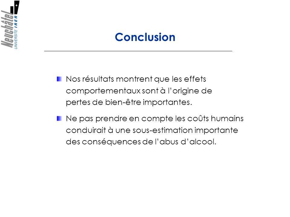 Conclusion Nos résultats montrent que les effets comportementaux sont à l'origine de pertes de bien-être importantes.