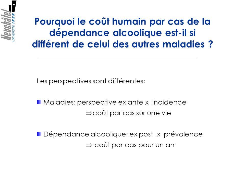 Pourquoi le coût humain par cas de la dépendance alcoolique est-il si différent de celui des autres maladies