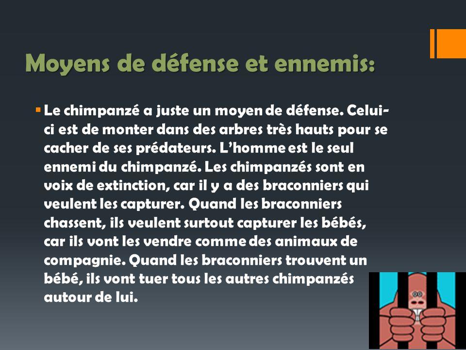 Moyens de défense et ennemis: