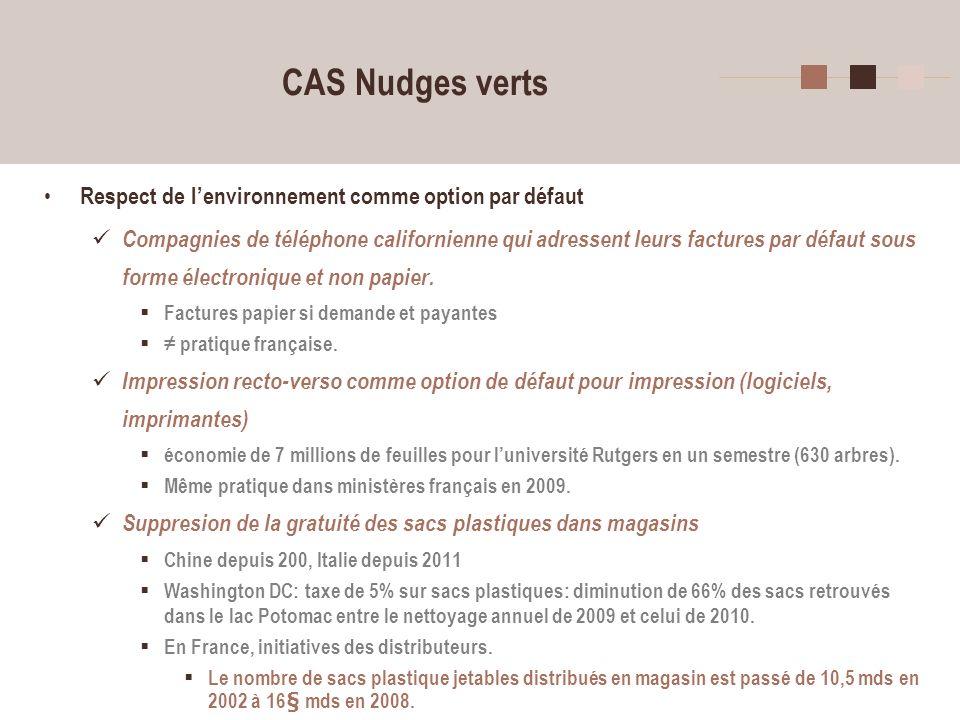 CAS Nudges verts Respect de l'environnement comme option par défaut