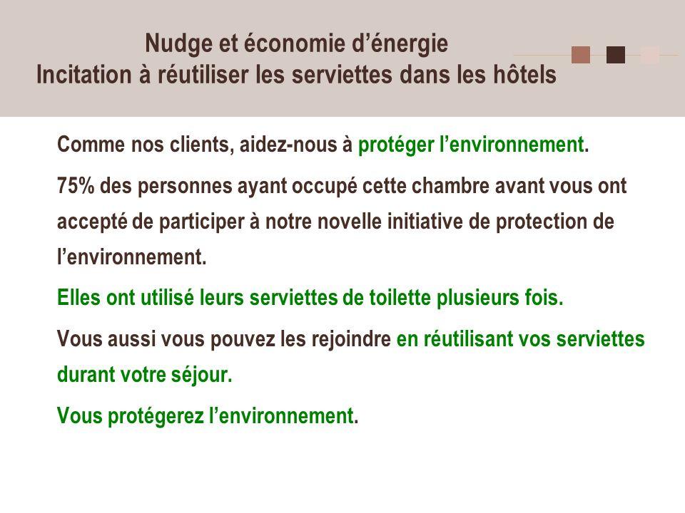 Nudge et économie d'énergie Incitation à réutiliser les serviettes dans les hôtels