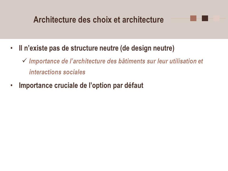 Architecture des choix et architecture