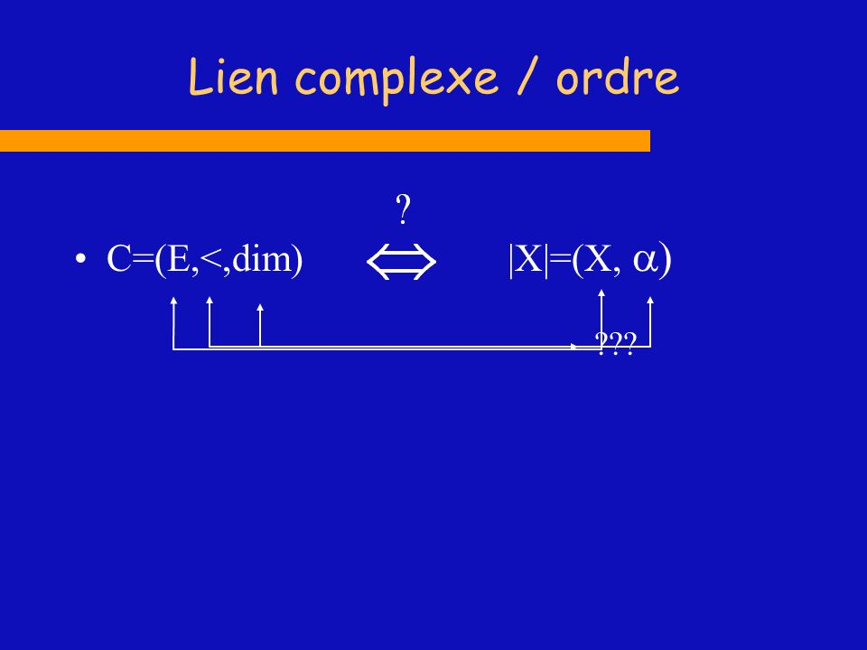 Lien complexe / ordre C=(E,<,dim) |X|=(X, a)