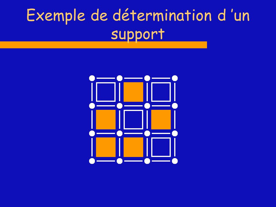 Exemple de détermination d 'un support
