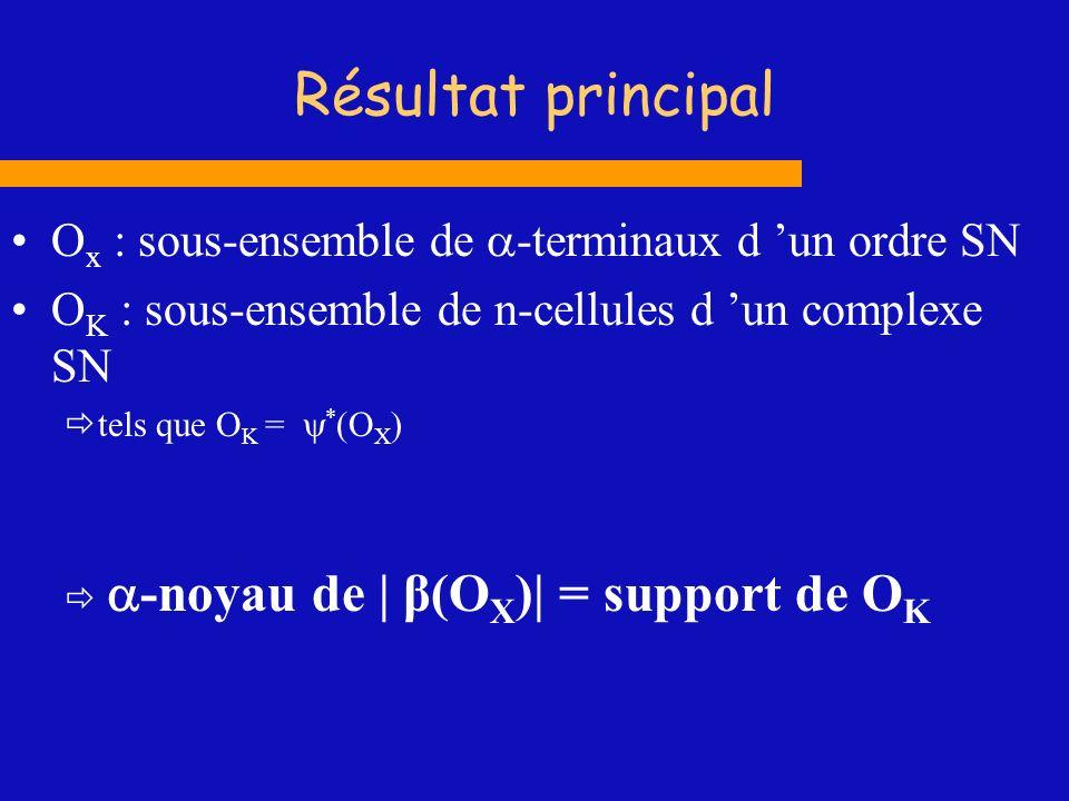 Résultat principal Ox : sous-ensemble de -terminaux d 'un ordre SN